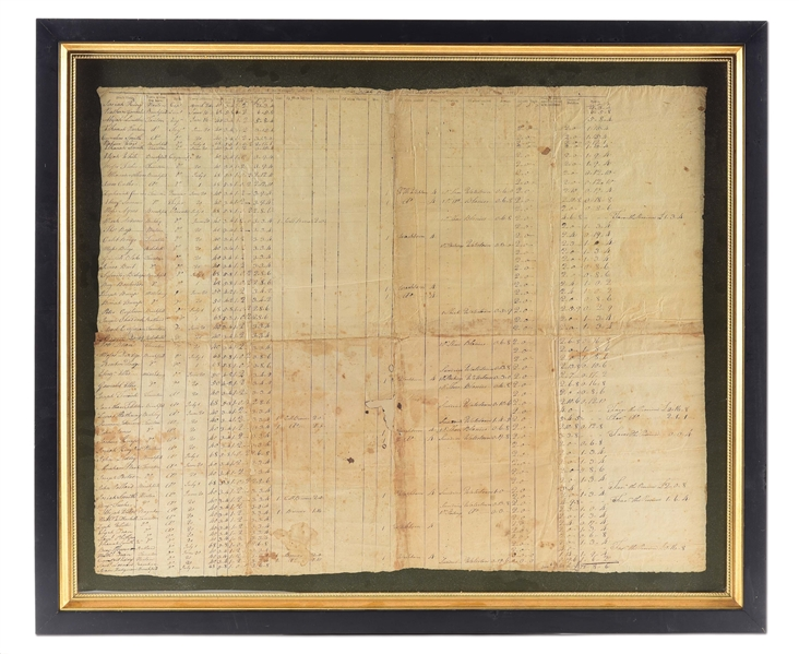 "[SIEGE OF BOSTON]. ""A MUSTER ROLL OF THE COMPANY UNDER THE COMMAND OF CAPTAIN JOSIAH KING IN COLONEL DAVID BREWER'S REGIMENT, TO THE FIRST OF AUGUST, 1775."""